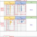 EXCEL记账小程序——存钱罐2.0